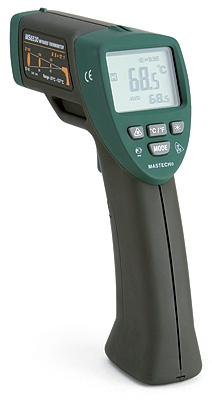 Лазерный цифровой пирометр